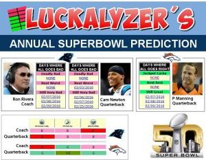 Superbowl 2016 Prediction